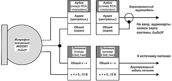 Схема включения мини-микрофона MIC 0361 в систему аудионаблюдения.